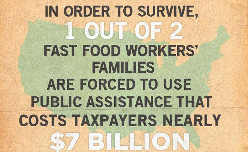 fast-food-welfare