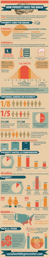 poverty-awareness-month